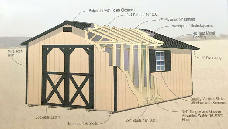 Custom shed detail